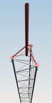 Adapter serii AM do anten dookólnych