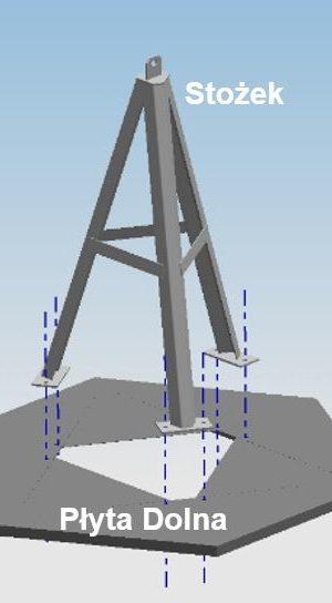 Fundament Zasypowy Aluminiowy i Stalowy Serii AC